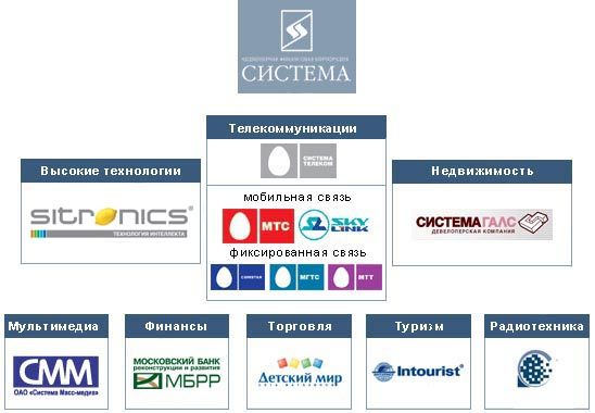 АФК система [forex-investor.net]