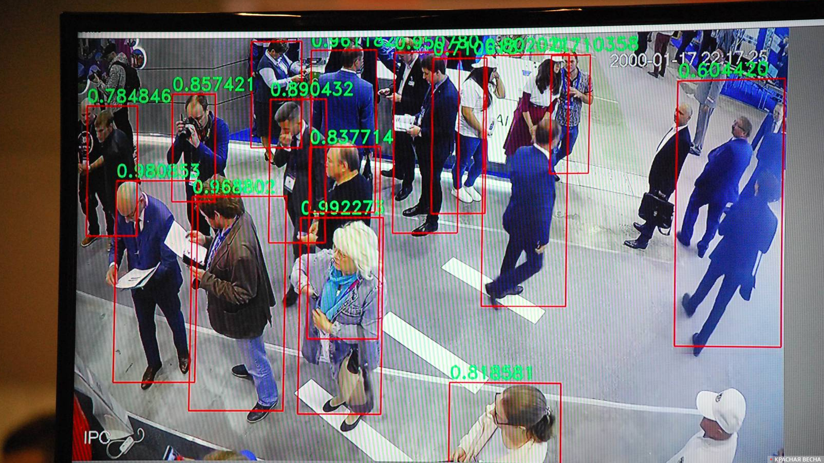 Программное обеспечение для распознавания людей