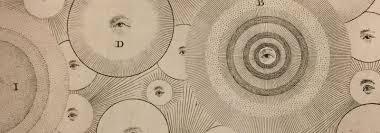 Томас Райт. Фрагмент иллюстрации из книги «Оригинальная Теория, или Новая гипотеза Вселенной». 1750