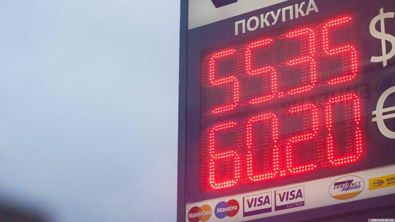 Табло пункта обмена валюты