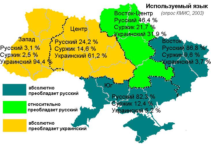 Языки, используемые на Украине. По опросу Киевского международного института социологии, 2003 год [Водник (CC BY-SA 2.5)]
