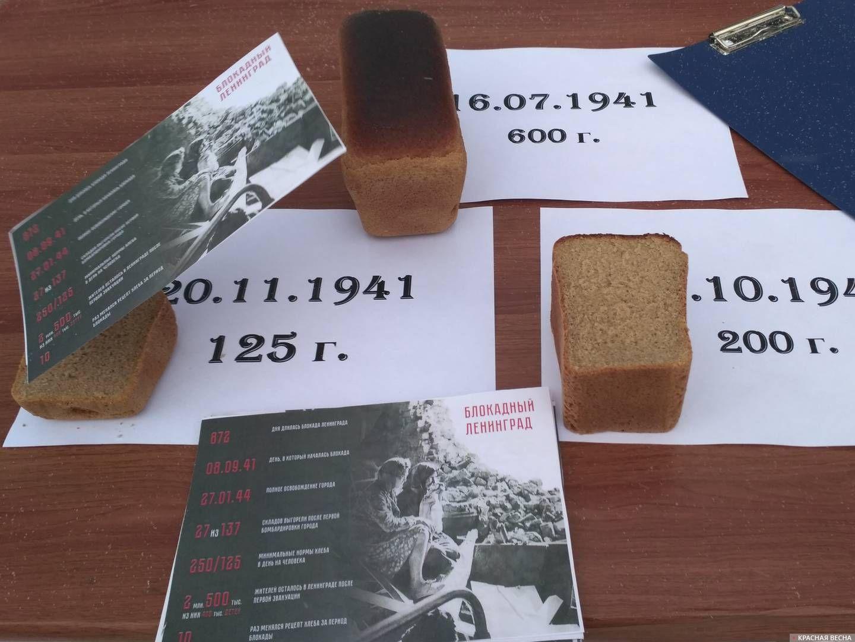 Акция «Блокадный хлеб». Калуга