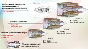 Семейство двигателей на базе двигателя ПД-14 (сс)