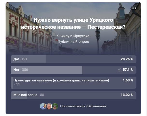 Опрос в группе «Я живу в Иркутске» об отношении к переименованию улицы Урицкого