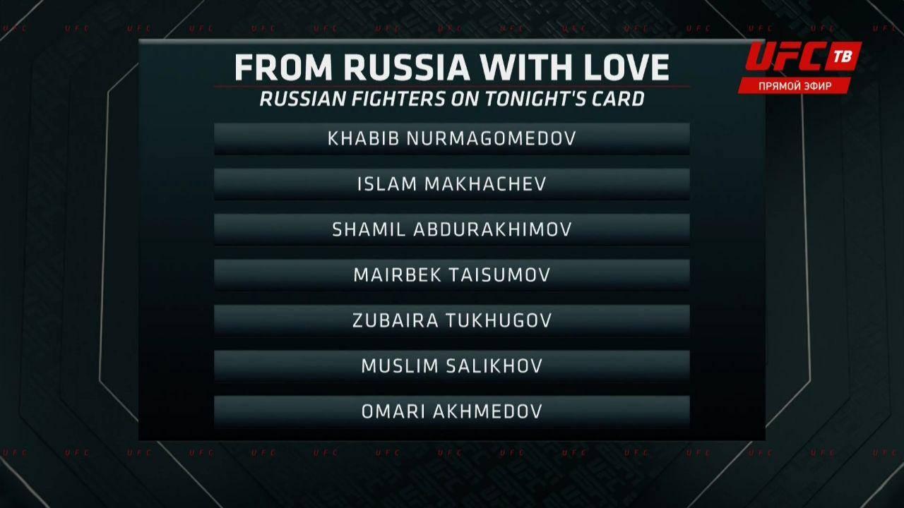 Российские бойцы на турнире UFC 242
