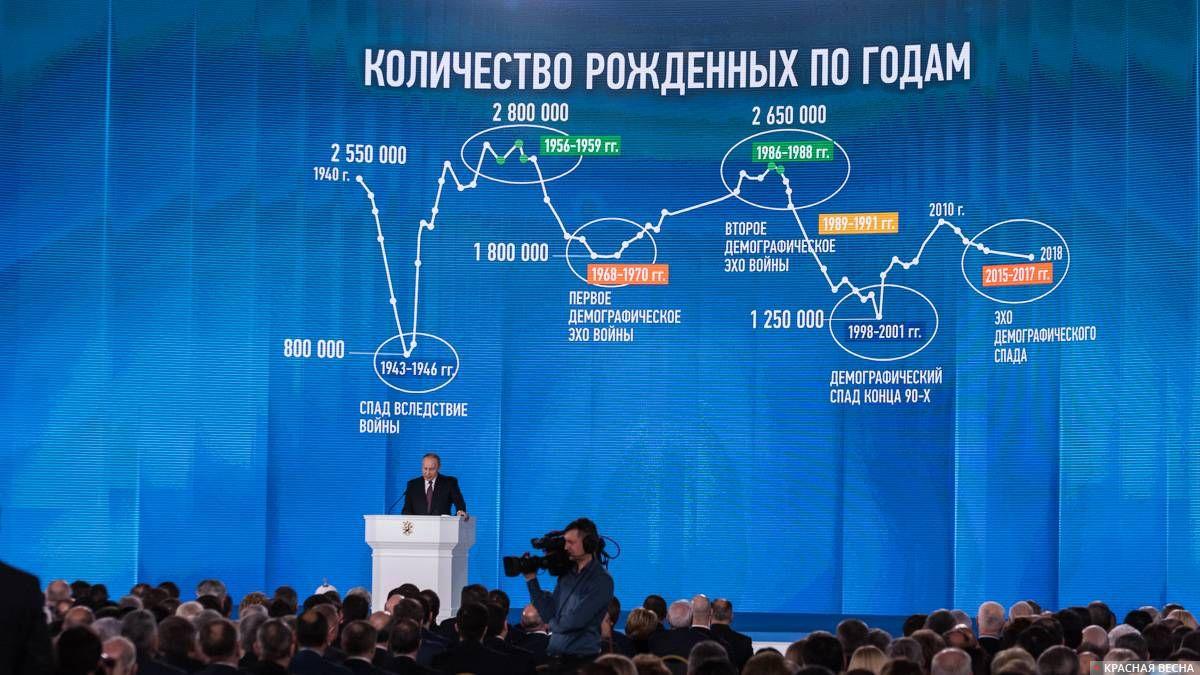 Владимир Путин - Послание Федеральному Собранию