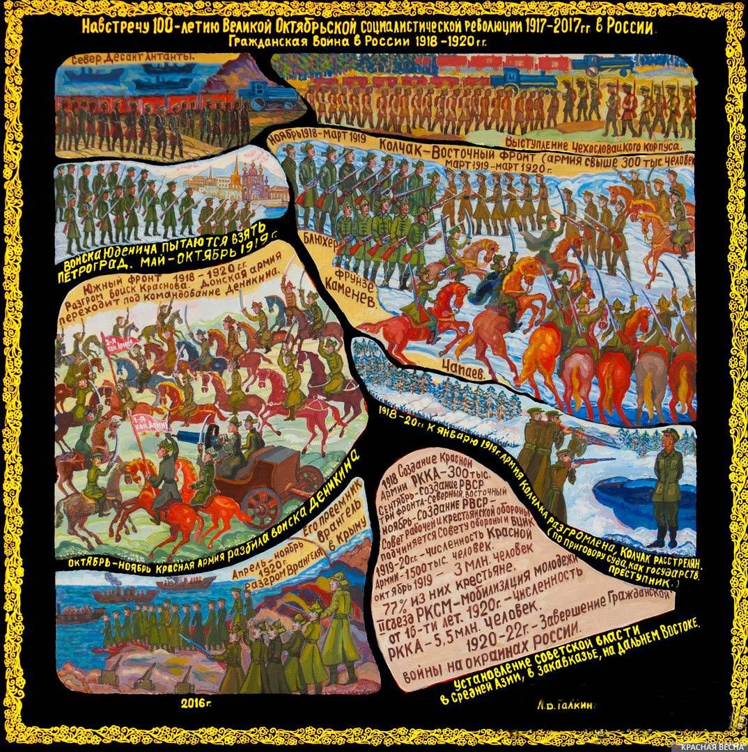 Работа Л.В. Галкина «Гражданская война»
