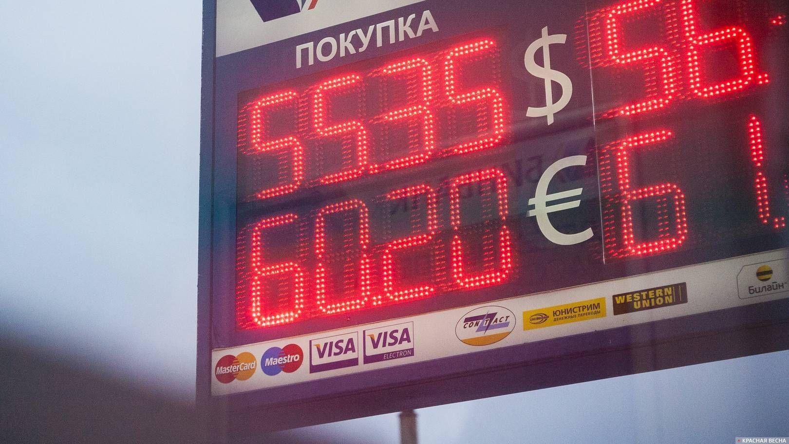 Изменения курса валют рубля