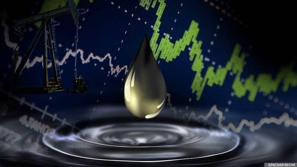 Нефть.График.