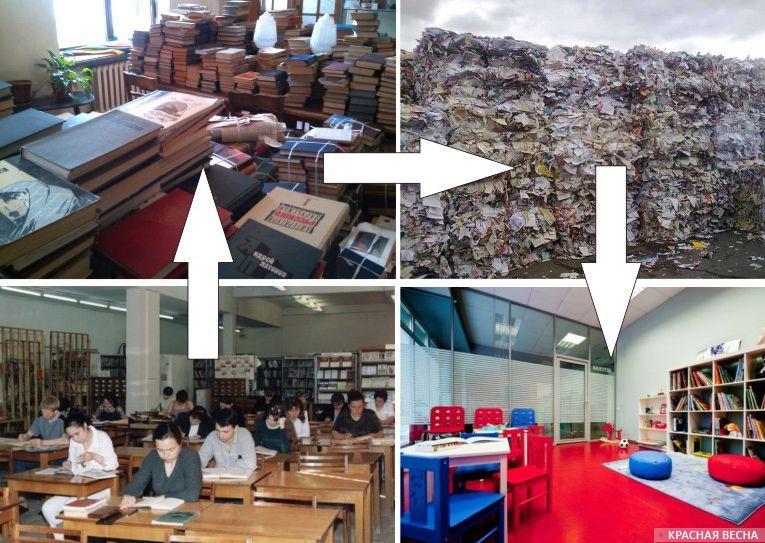 Знания vs мусор [Павел Гурьянов (c) ИА Красная Весна]