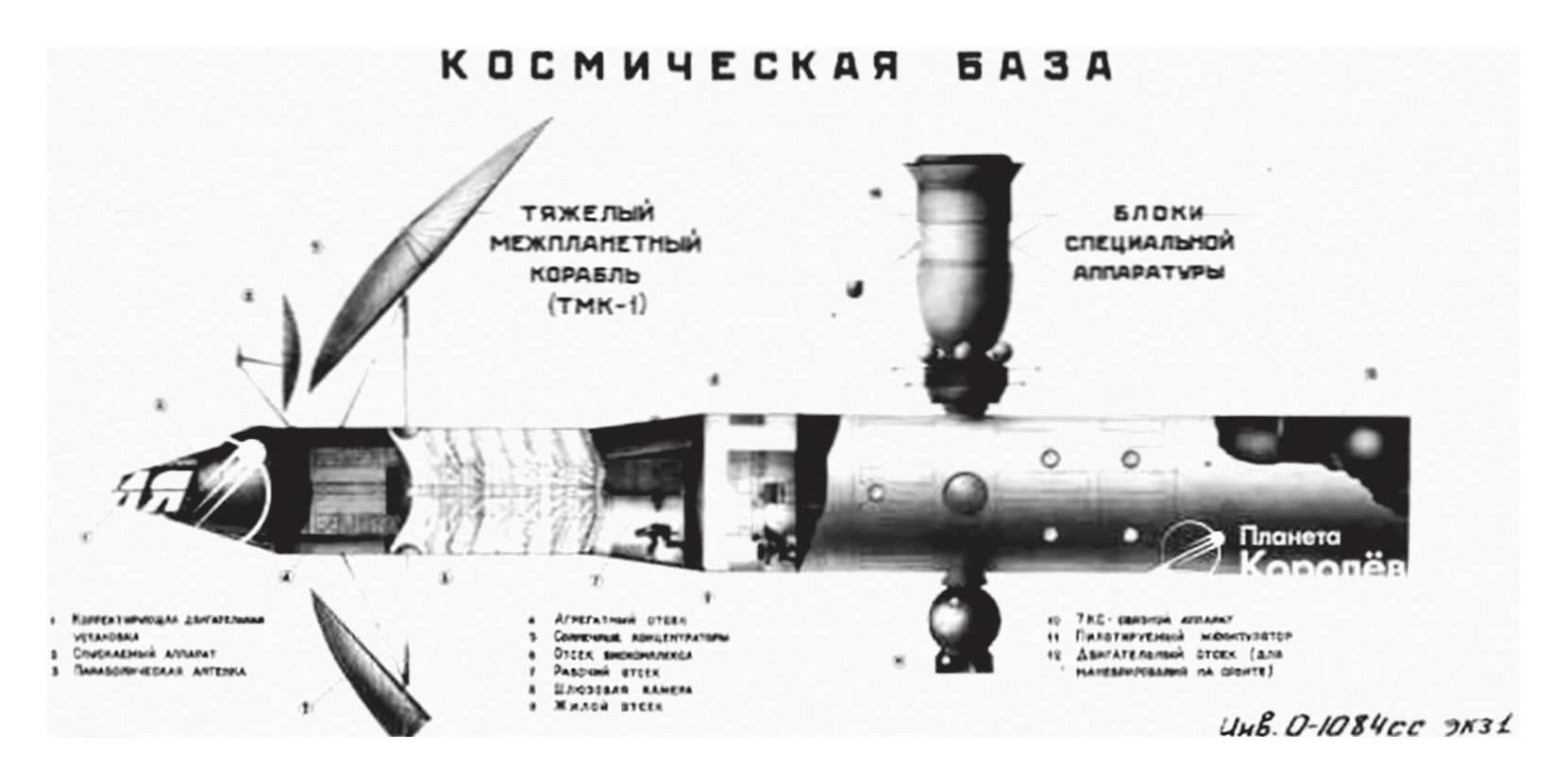 Рис. 1. Космическая база С. П. Королева