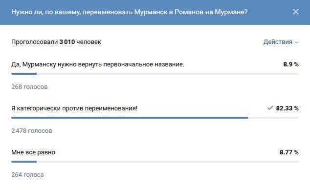 Голосование ВКонтакте 13.07.2019
