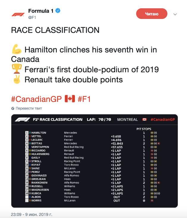 Итоги Гран-при Канады. Цитата из записи пользователя F1