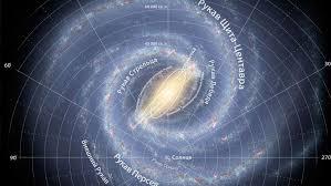 Млечный путь - спиральная галактика, в которой находится наша планета Земля и вся Солнечная система