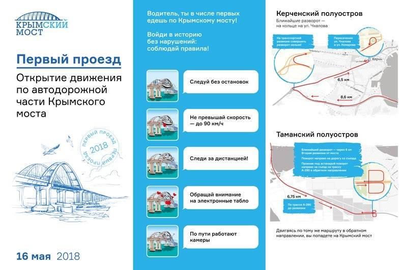 Автомобильное движение по Крымскому мосту