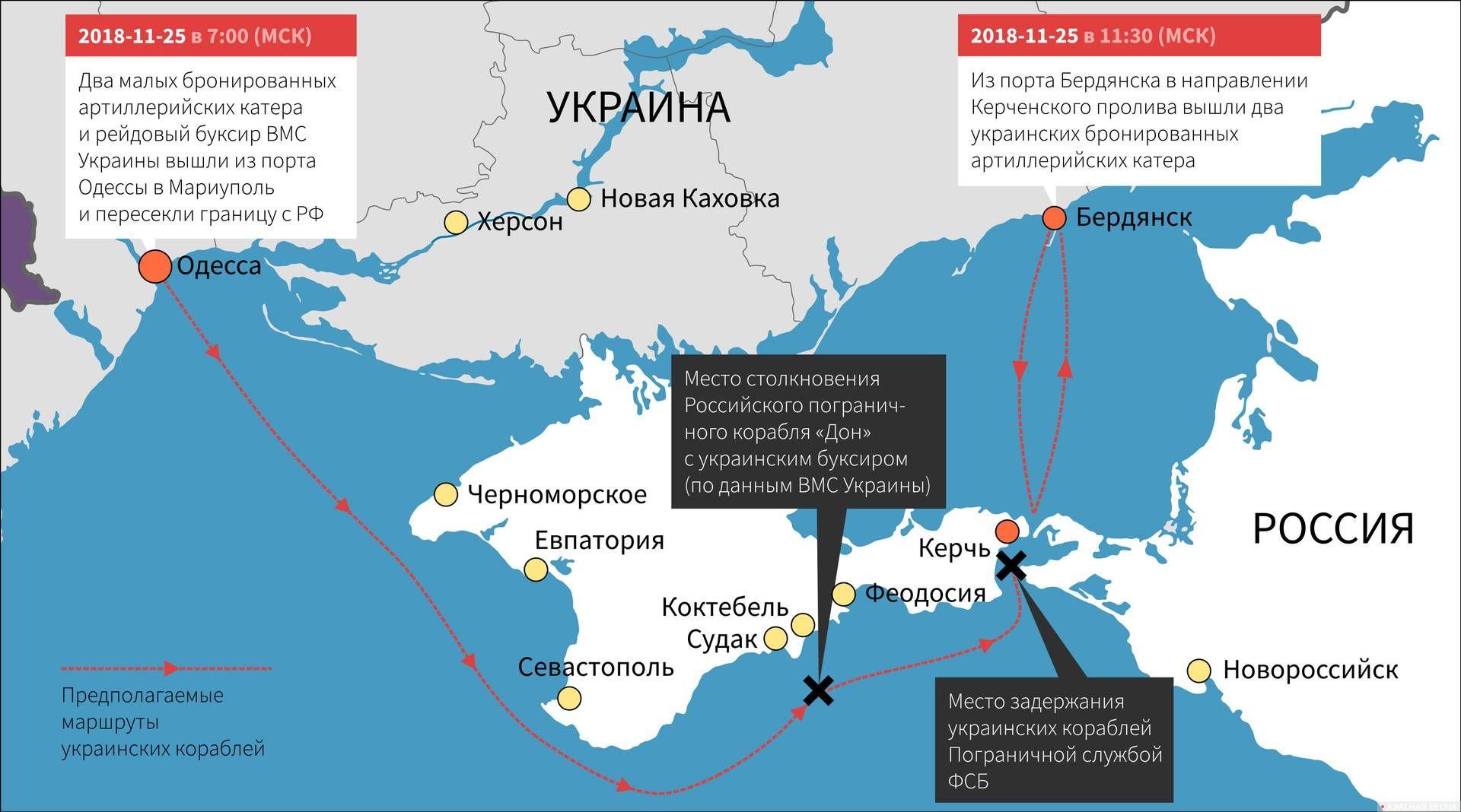 Военная провокация Украины 25.11.2018