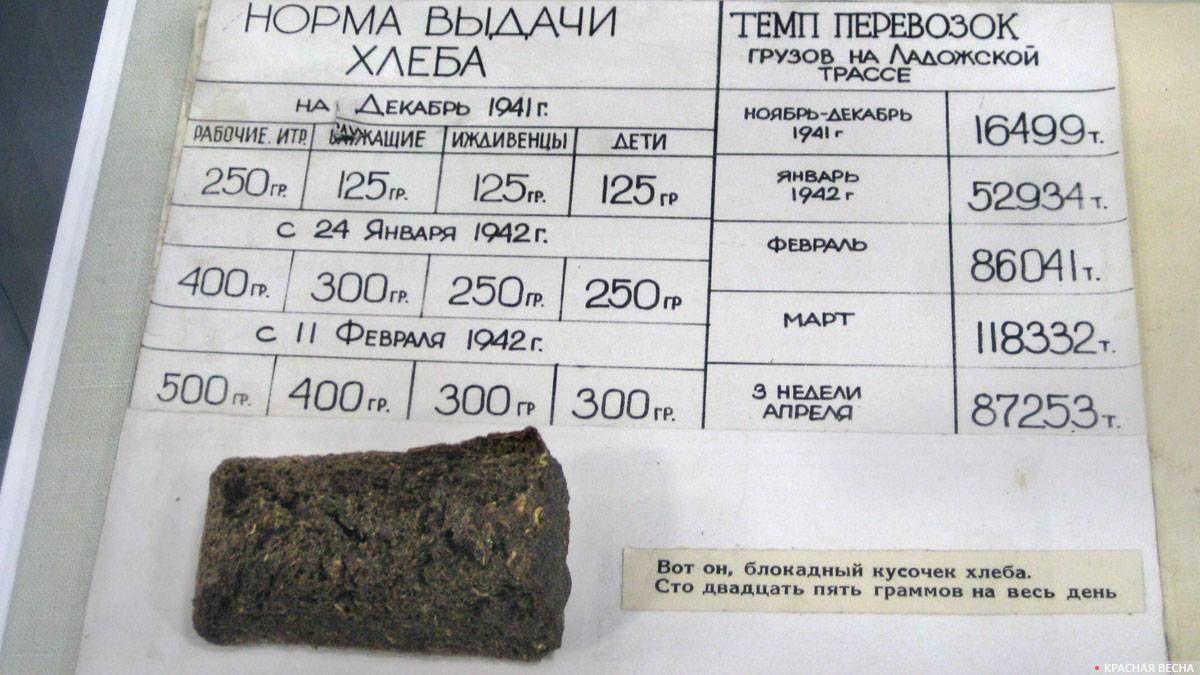 Нормы выдачи хлеба и объемы перевозок в первую блокадную зиму Ленинграда